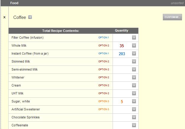 Recipes database template etamemibawa recipes database template forumfinder Gallery