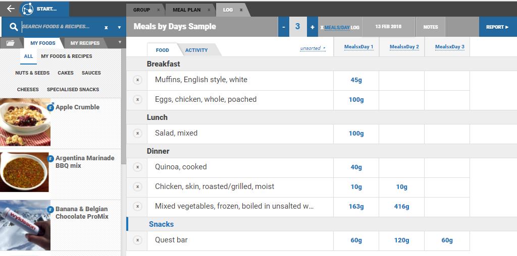 Meals by Days Nutritics