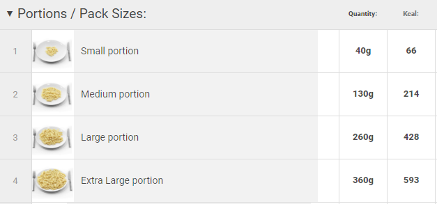 portion sizes nutritics, pasta portion sizes